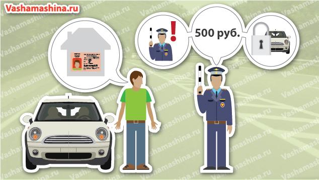 Наказание за управление автомобилем без прав