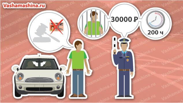 Какое наказание за езду без прав?