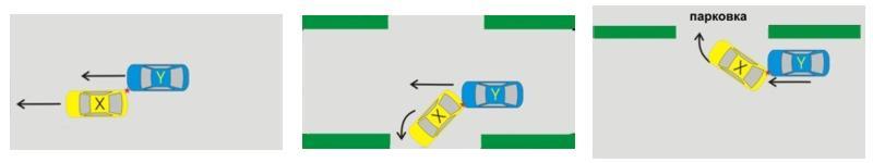 ДТП при движении транспортных